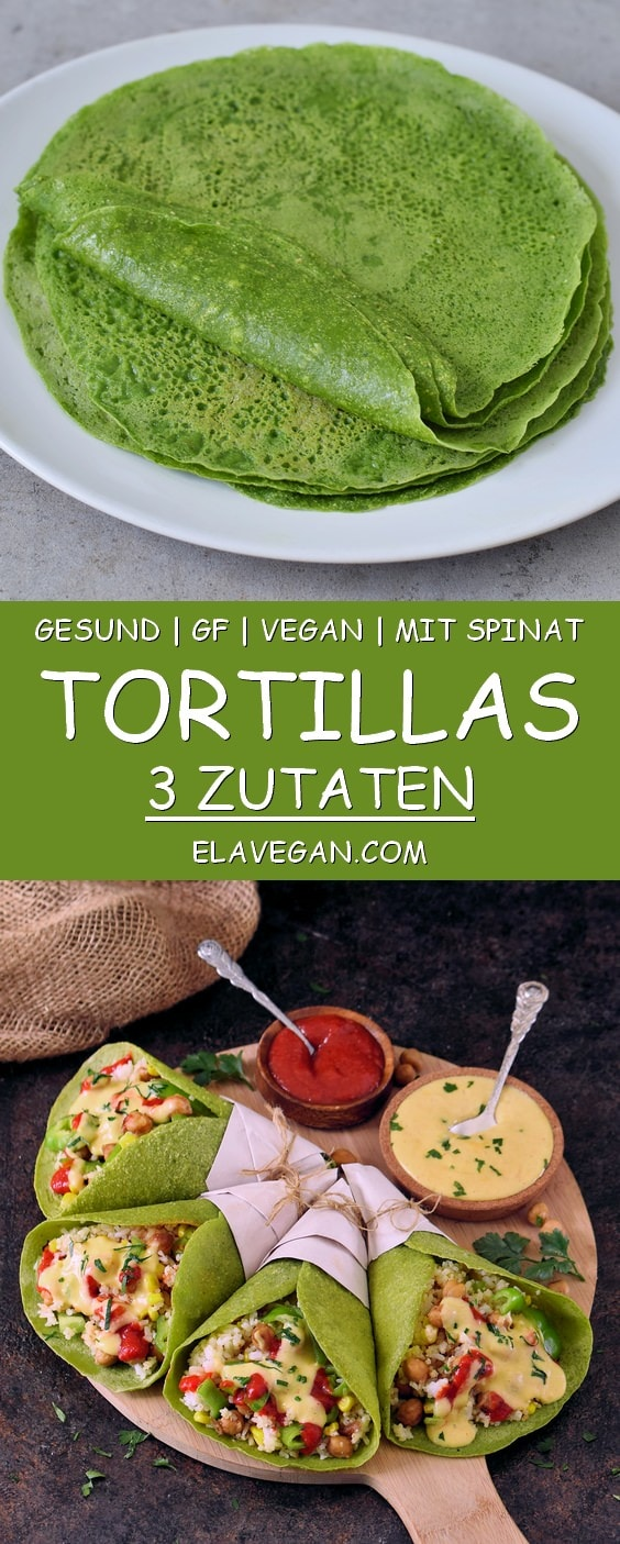 Pinterest Collage sellbstgemachte Spinat Tortillas / Wraps