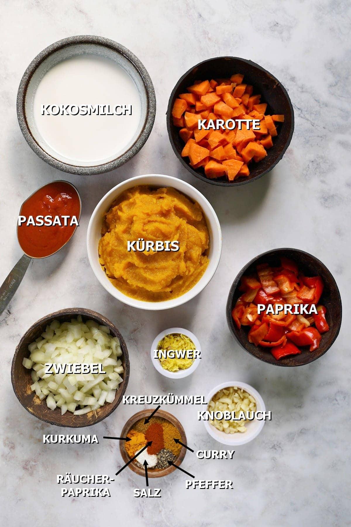 Zutaten für indisches Curry