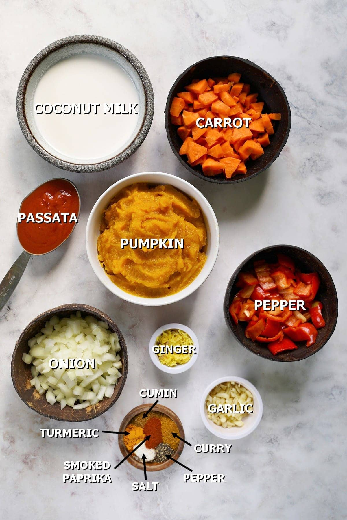 ingredients for Indian veggie dish